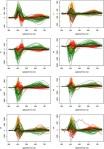 functional_plots