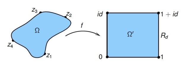figure02